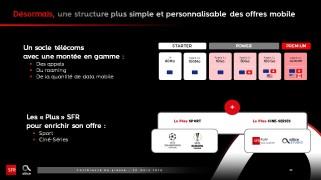 sfr-options-mobile