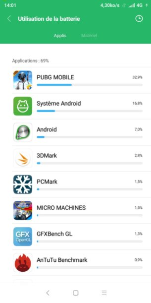 Xiaomi Redmi 5 screen_com.miui.securitycenter2
