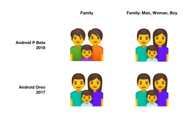 family-android-o-p
