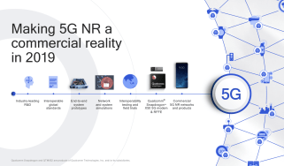 Qualcomm-5G-3