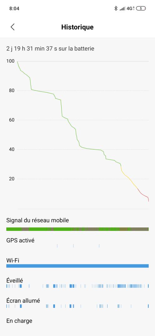 Redmi Note 7 automonie 1