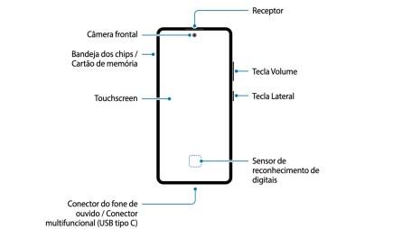 Samsung Galaxy S10 Lite schema