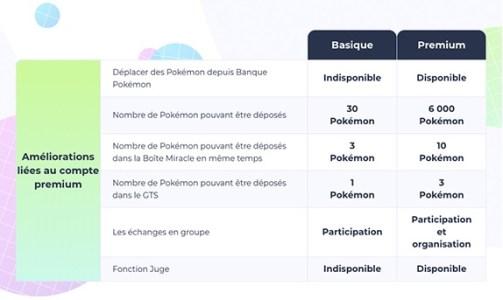 PokémonHome-modalités-abos