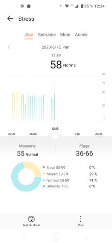 Le niveau de stress dans l'application Huawei Santé