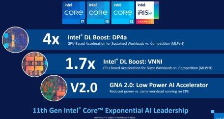 Intel 11e gen IA (2)