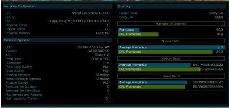 Intel Core i9 10900K // Source : @TUM_APISAK