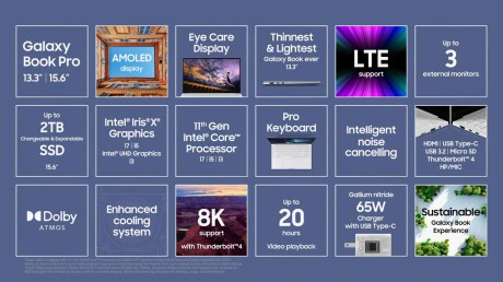 Samsung Galaxy Unpacked April 2021_ Livestream 2-22-29 screenshot