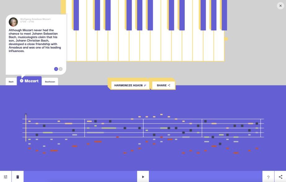 Melodía asistida selon Mozart // Fuente: Google Arts & Culture