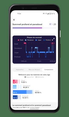 Fitbit Luxe - App - Sleep (2)