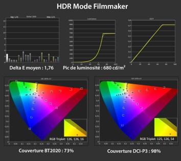 Mesures en HDR mode Filmmaker.