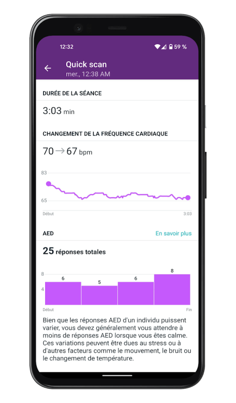 Fitbit Charge 5 - Application - EDA (2)