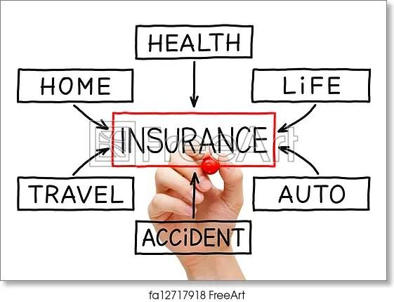 Free art print of insurance flow chart hand also drawing rh freeart