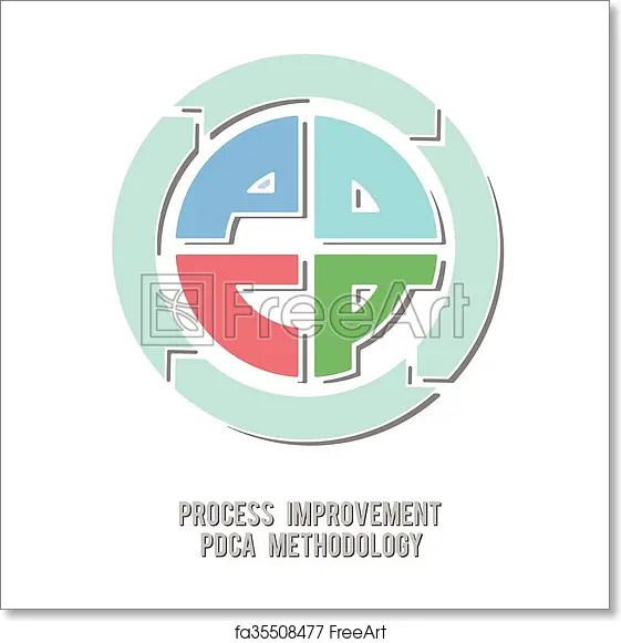 pdca cycle diagram caltric stator wiring free art print of method vector process improvement tool