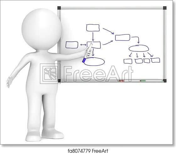 Free art print of flow chart also  little human character with rh freeart