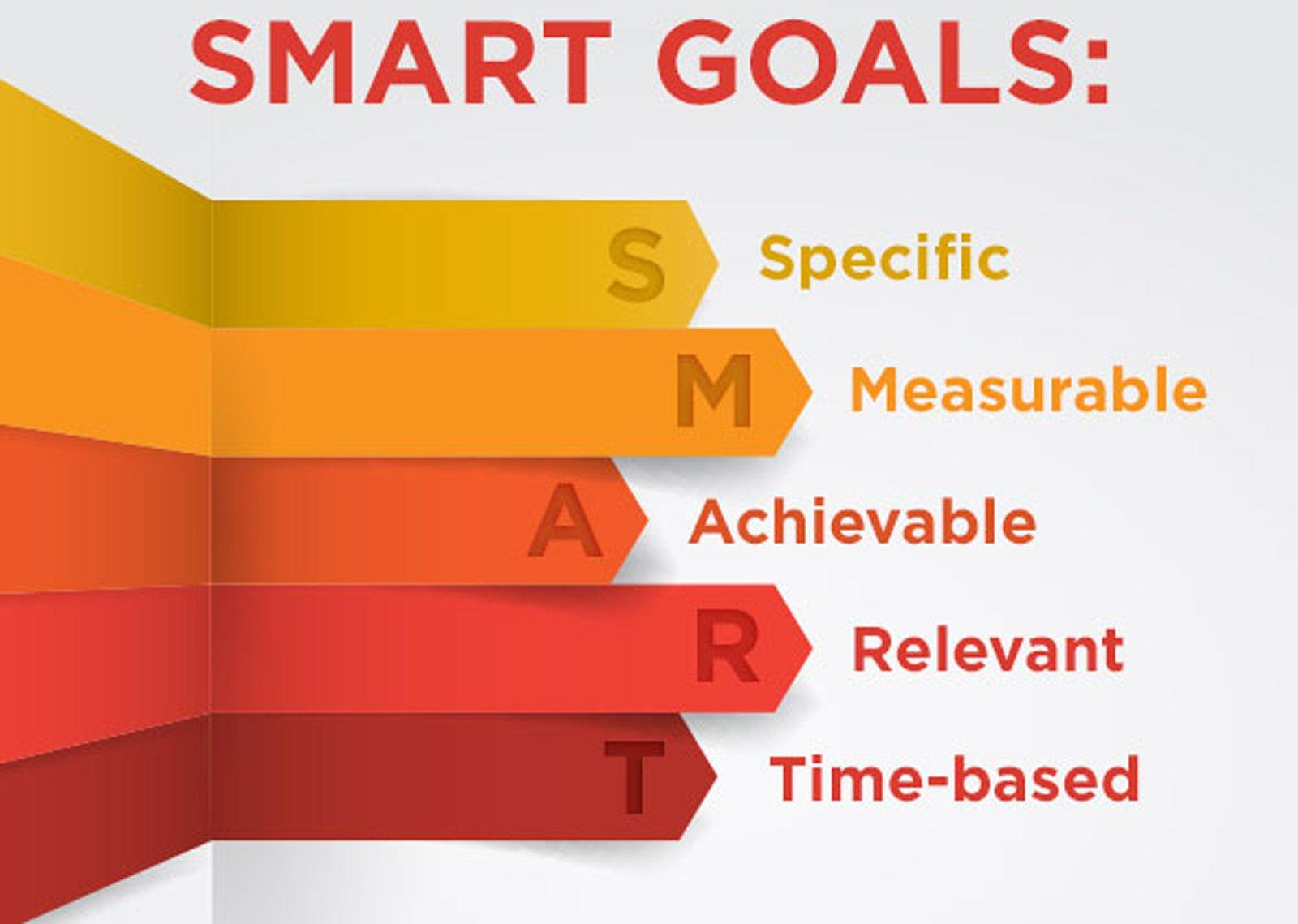 Free Smart Goals Stock Photo