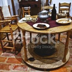 Kitchen Desk Kohler Purist Faucet 旧厨房的桌子照片素材 Freeimages Com Premium Stock Photo Of 旧厨房的桌子