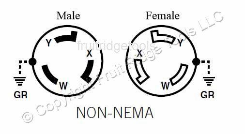 Leviton Non-NEMA Locking Receptacle Turn Lock Outlet 50A