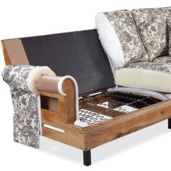 Sofa Frame Big Cushion Covers Loveseat Construction Guide From Belfort Furniture Cutaway