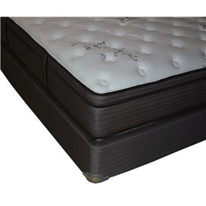 Restonic Clarion Dual Sided Queen Plush Firm Mattress Set