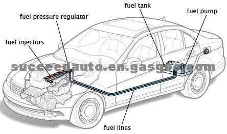 Fuel System ( Mechanical Fuel Pump Transmission Air Diesel