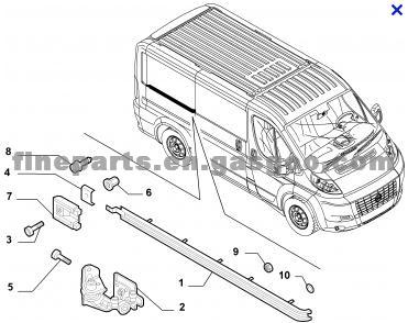 Fiat ducato sliding door problems