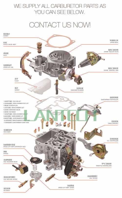 small resolution of kia pride wiring diagram download wiring library rh 63 bloxhuette de kia sportage radio wiring diagram
