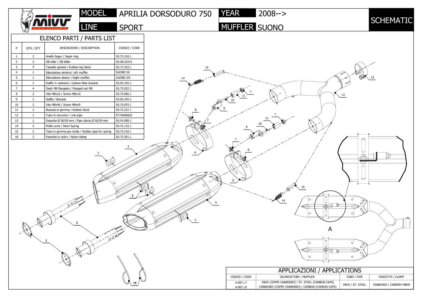 Mivv Approved Exhaust Mufflers Suono Black u Aprilia