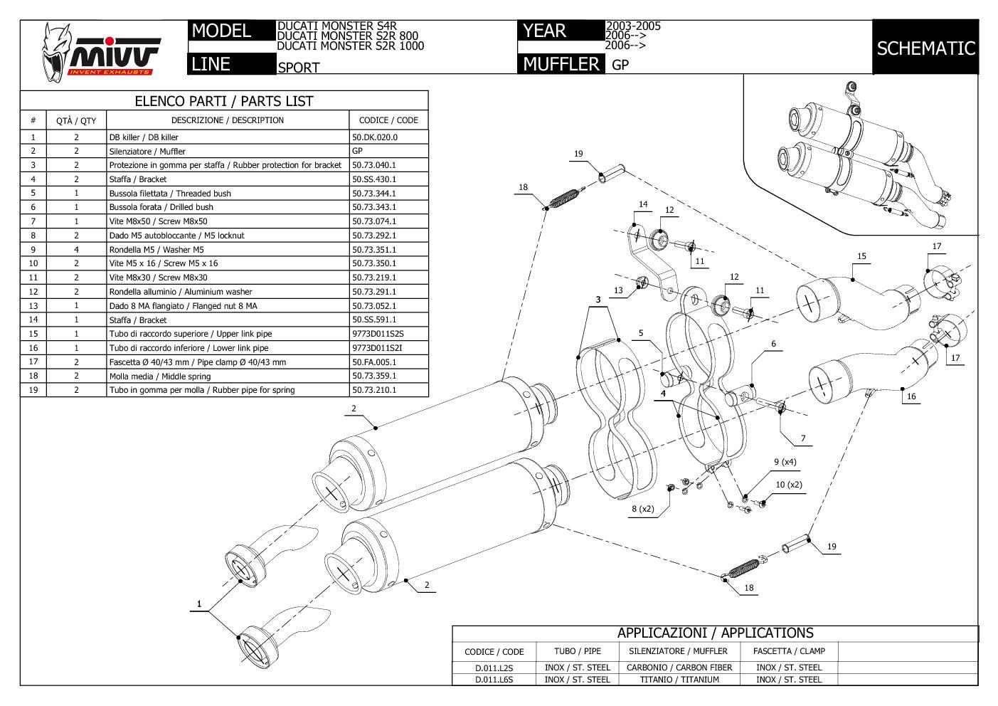 Mivv Approved Exhaust Mufflers GP Black Steel for Ducati