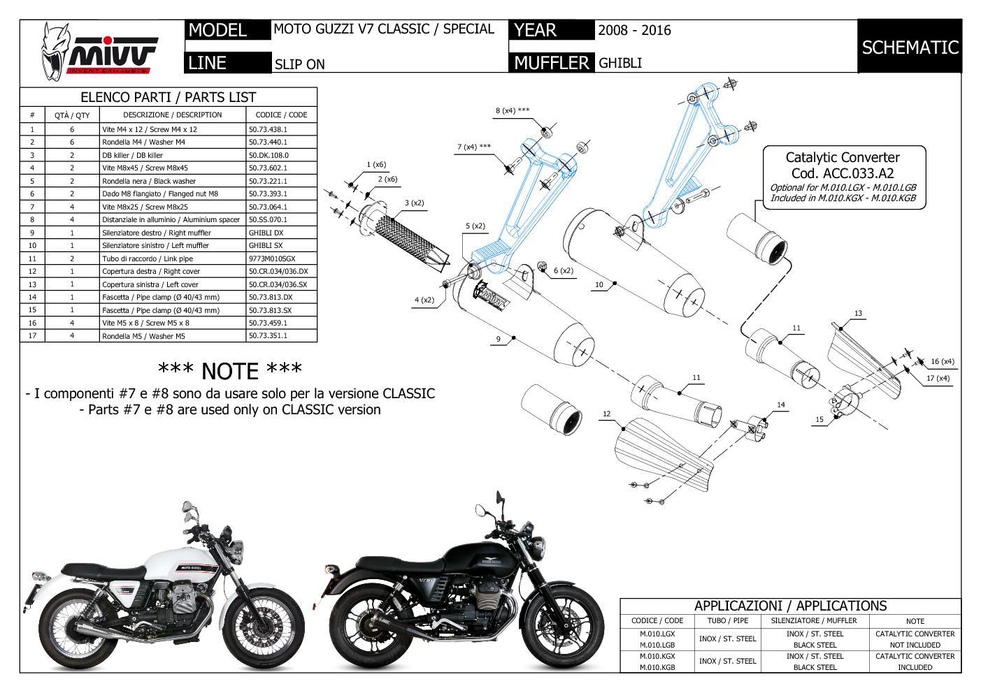 Mivv Exhaust Mufflers Ghibli Black for Moto Guzzi V7