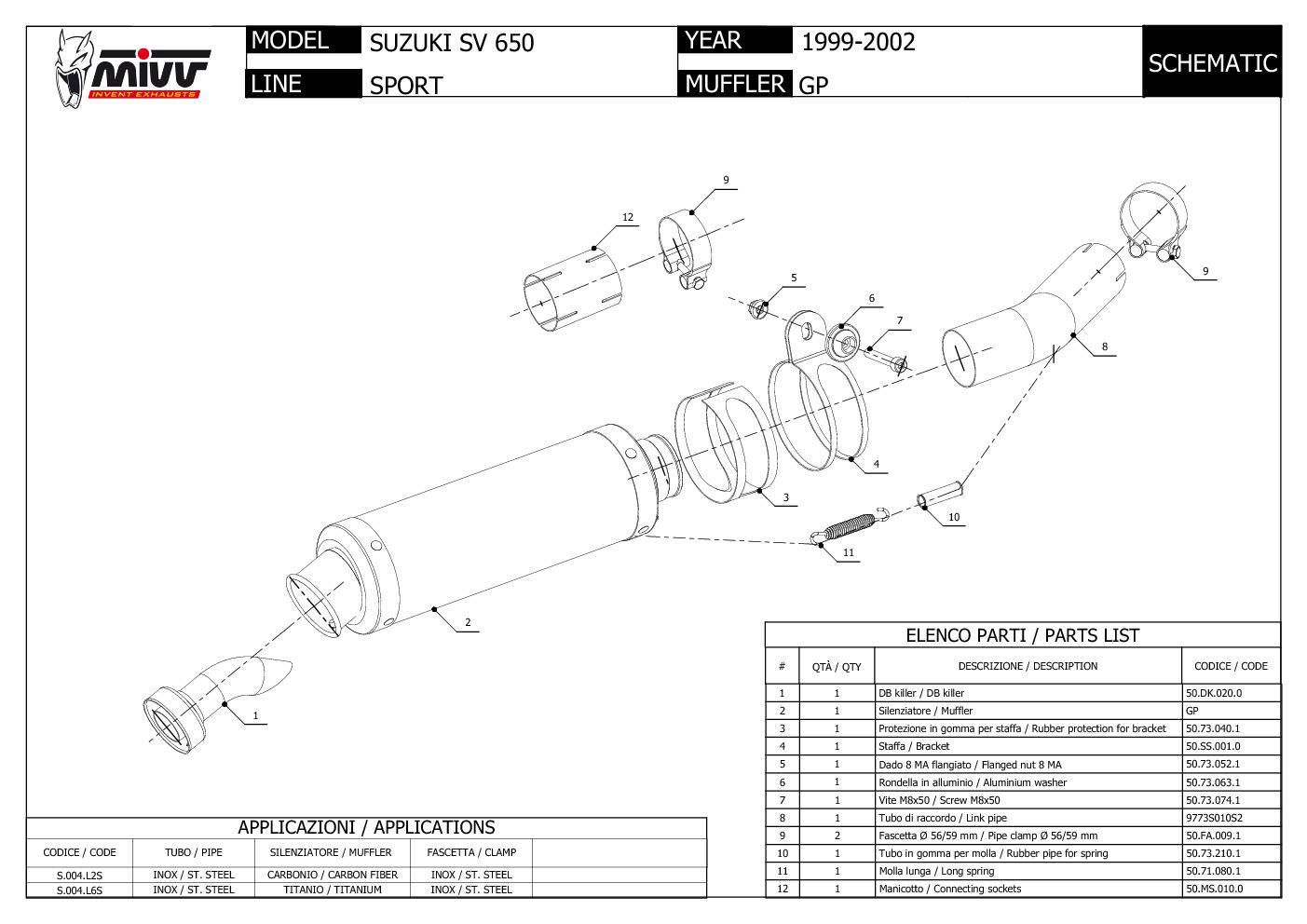Mivv Exhaust Muffler GP Carbon Fiber for Suzuki Sv 650