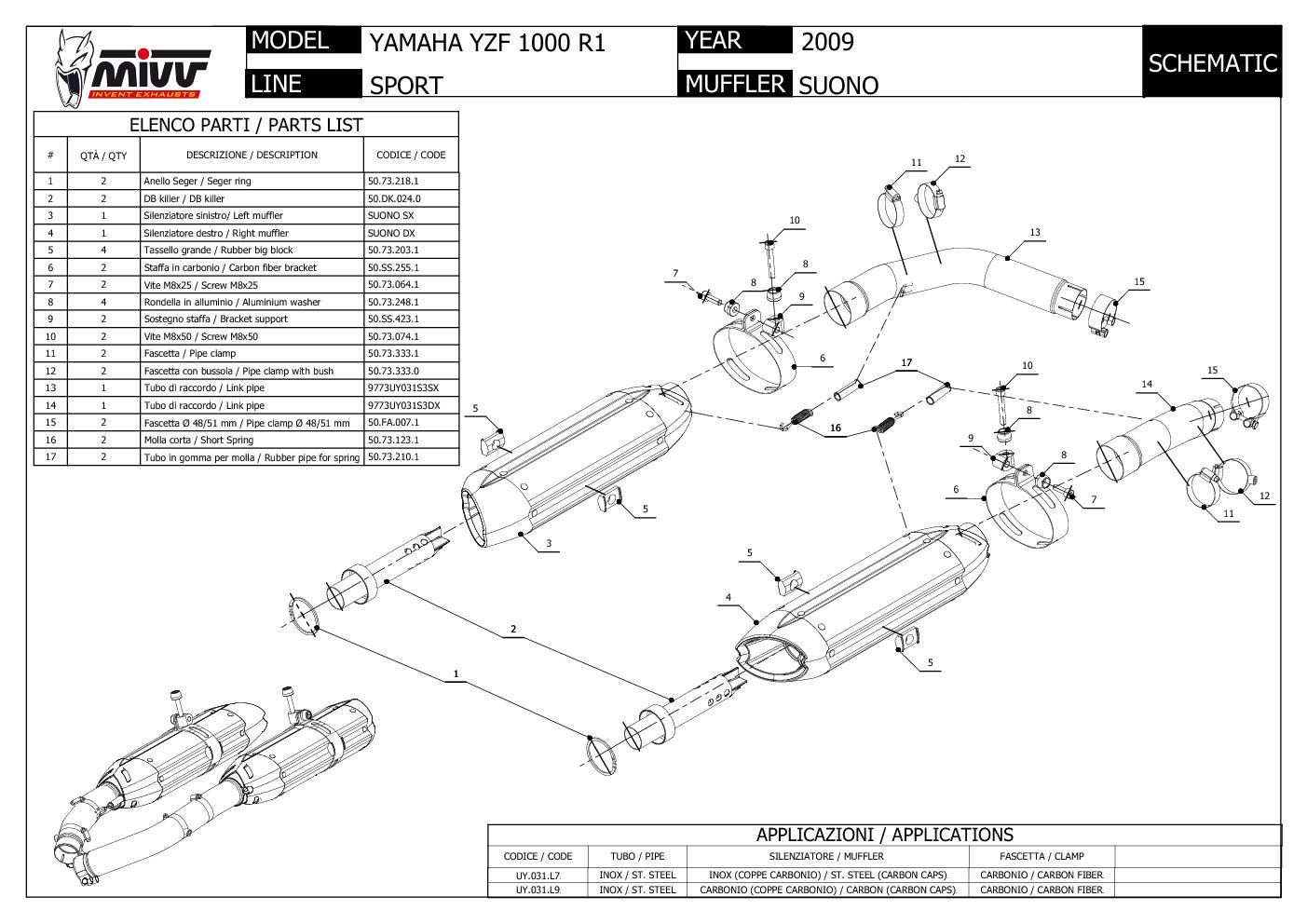 Mivv Approved Exhaust Mufflers Suono Black Inox Useat