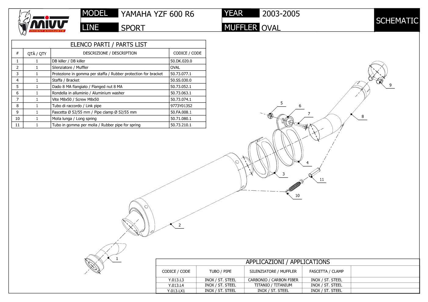 Mivv Exhaust Muffler Oval Carbon Fiber for Yamaha Yzf 600