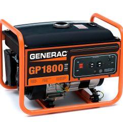 generac portable generator part search [ 1500 x 1500 Pixel ]