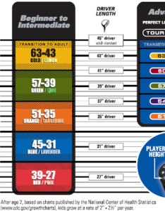 Golf club size chart dolap magnetband co also frodo fullring rh