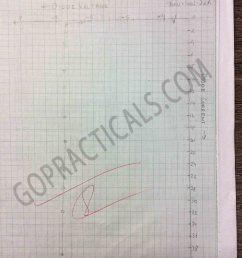 v i characteristics of zener diode 3 [ 1936 x 2592 Pixel ]