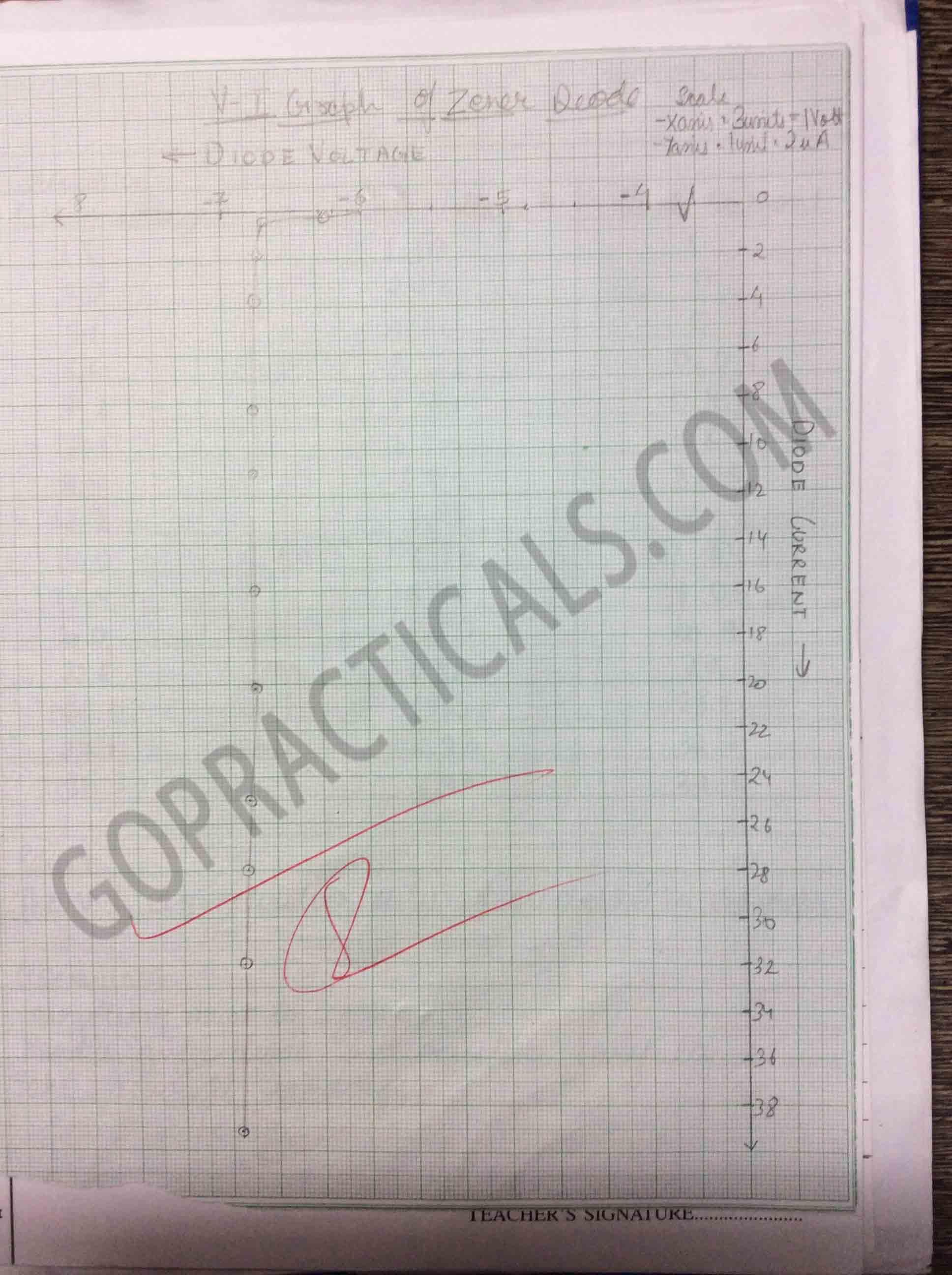 hight resolution of v i characteristics of zener diode 3
