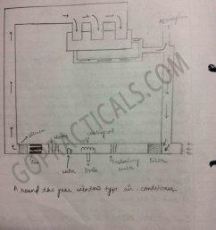 study of window type ac practical 2 [ 1936 x 2592 Pixel ]