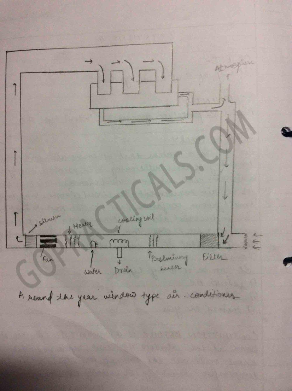 medium resolution of study of window type ac practical 2