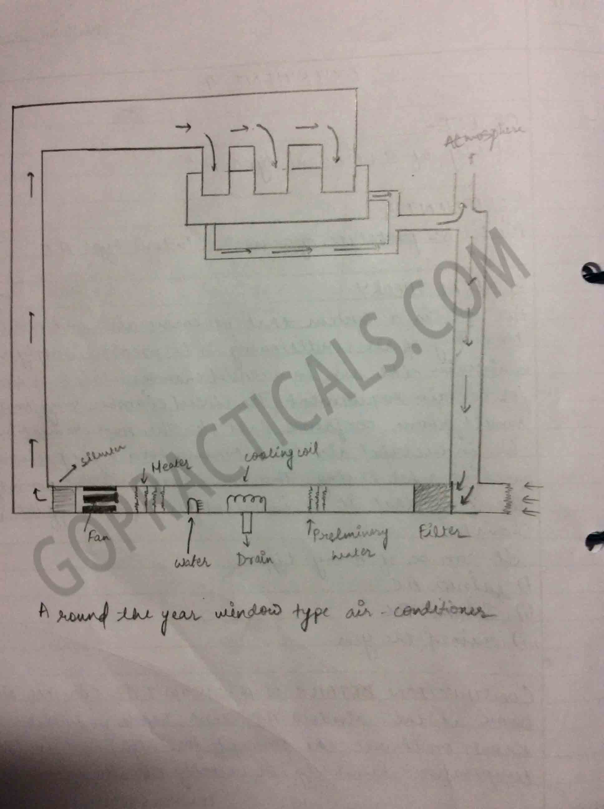 hight resolution of study of window type ac practical 2