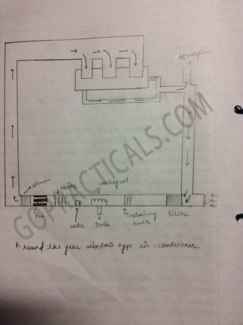 small resolution of study of window type ac practical 2