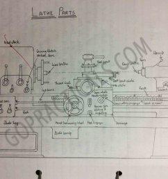 workshop practical machine shop lathe machine diagram [ 2592 x 1936 Pixel ]