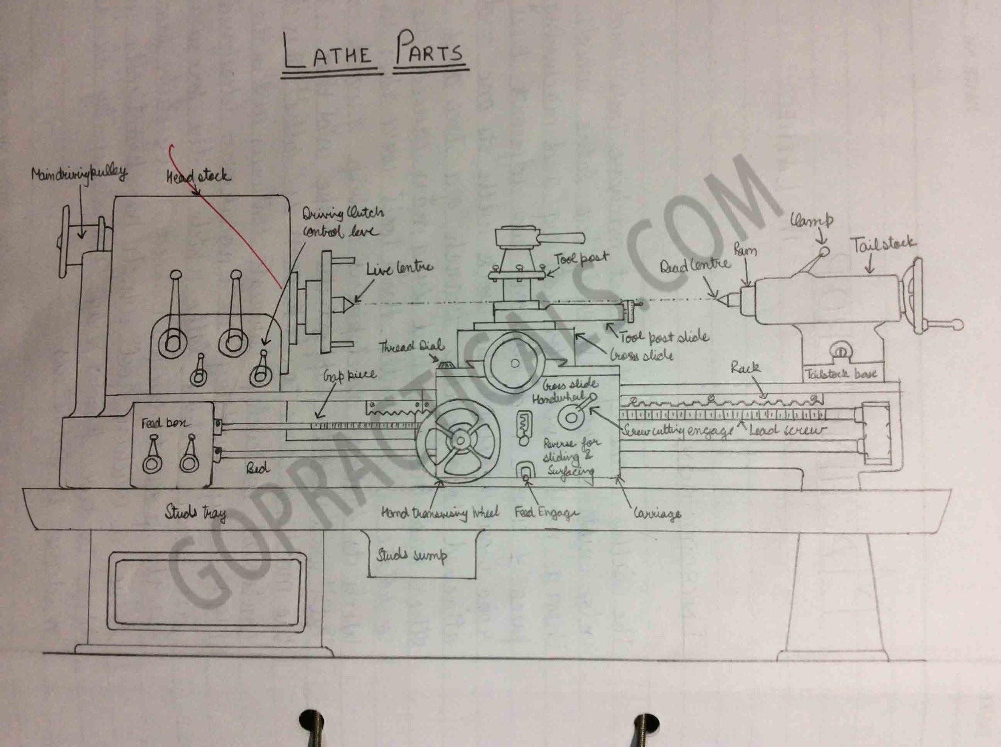 hight resolution of workshop practical machine shop lathe machine diagram