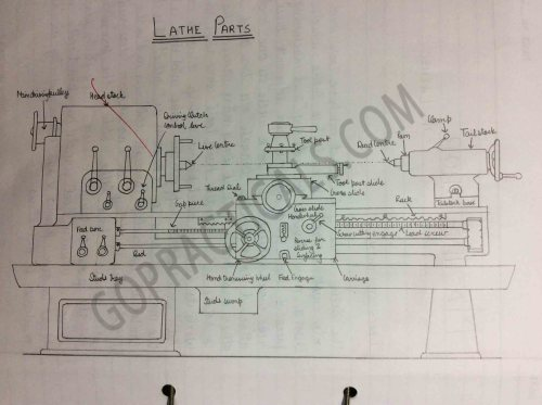 small resolution of workshop practical machine shop lathe machine diagram