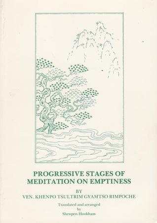 Progressive Stages of Meditation on Emptiness