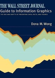The Wall Street Journal Guide to Information Graphics: The Dos and Don'ts of Presenting Data, Facts, and Figures Pdf Book