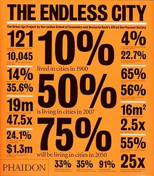 The Endless City: The Urban Age Project by the London School of Economics and Deutsche Bank's Alfred Herrhausen Society