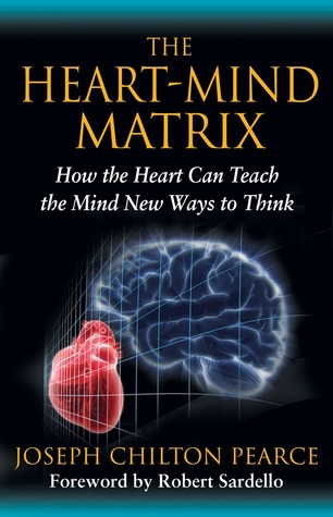 Image result for body heart mind