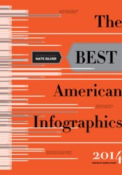 The Best American Infographics 2014 Pdf Book