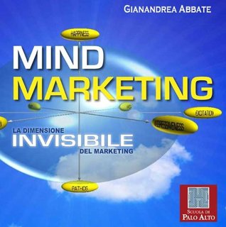 Mind marketing