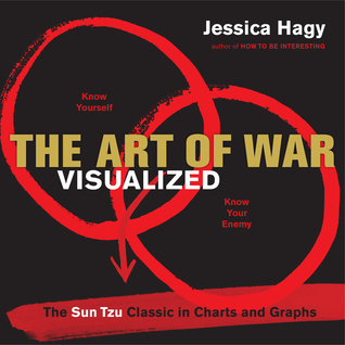 The Art of War Visualized: The Sun Tzu Classic in Charts and Graphs